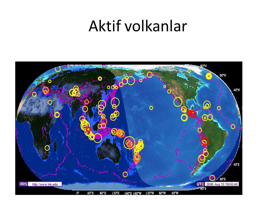 Aktif volkanlar