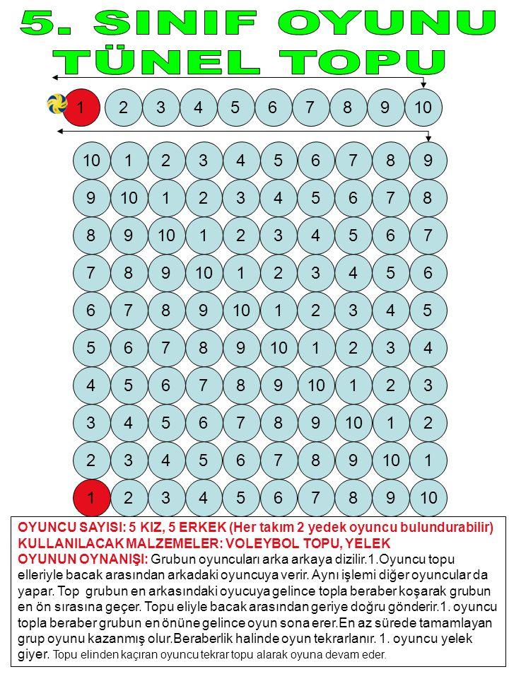 5. SINIF OYUNU TÜNEL TOPU. 1. 3. 4. 5. 6. 7. 8. 9. 10. 2. OYUNCU SAYISI: 5 KIZ, 5 ERKEK (Her takım 2 yedek oyuncu bulundurabilir)