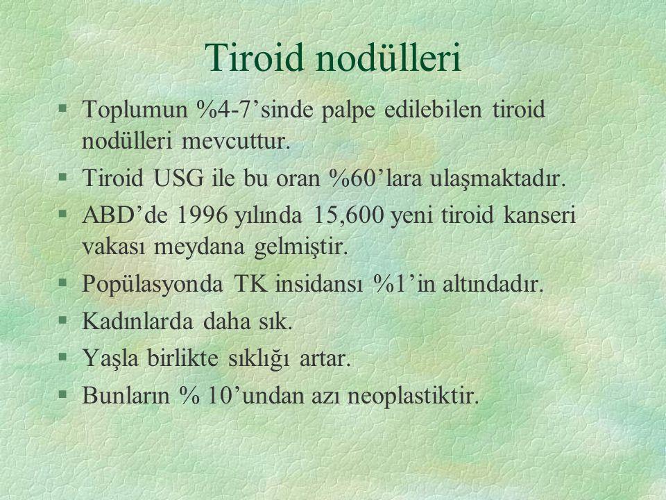 Tiroid nodülleri Toplumun %4-7'sinde palpe edilebilen tiroid nodülleri mevcuttur. Tiroid USG ile bu oran %60'lara ulaşmaktadır.