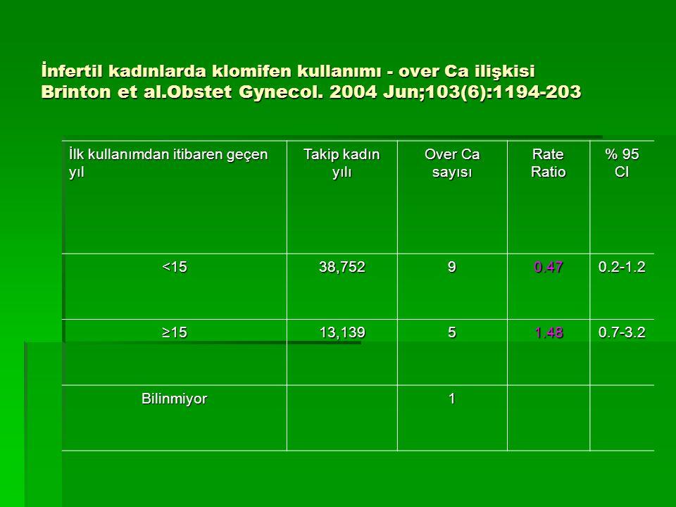 İnfertil kadınlarda klomifen kullanımı - over Ca ilişkisi Brinton et al.Obstet Gynecol. 2004 Jun;103(6):1194-203