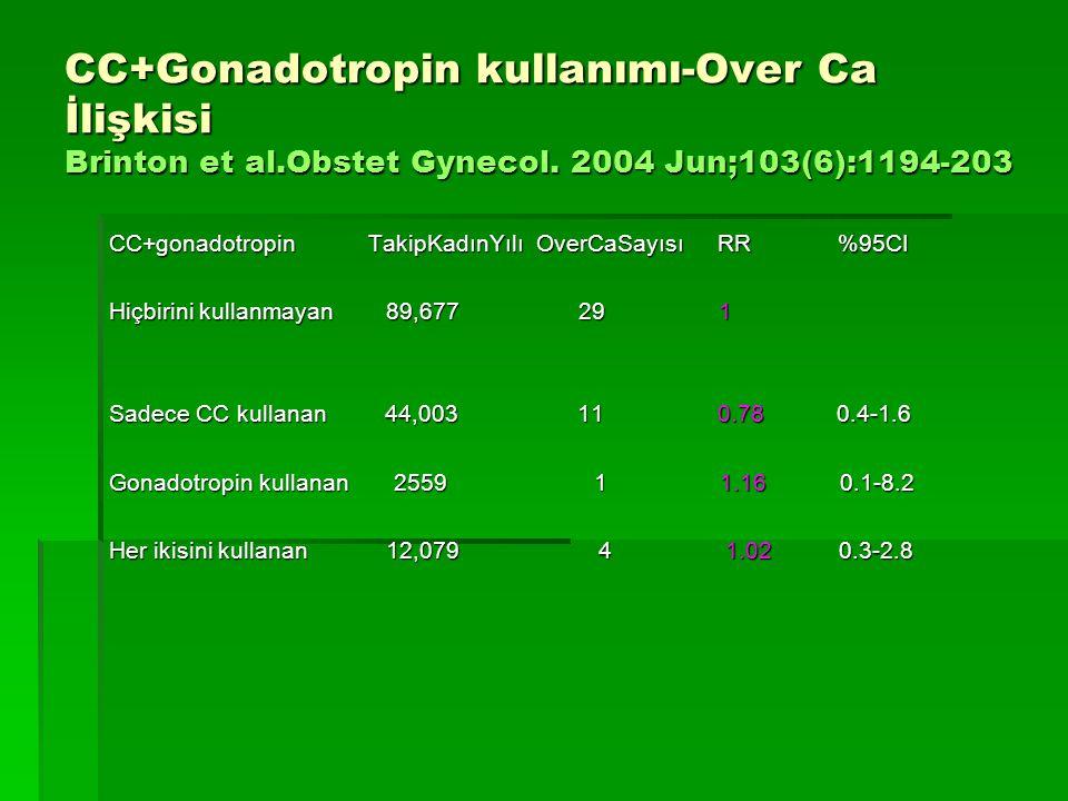 CC+Gonadotropin kullanımı-Over Ca İlişkisi Brinton et al