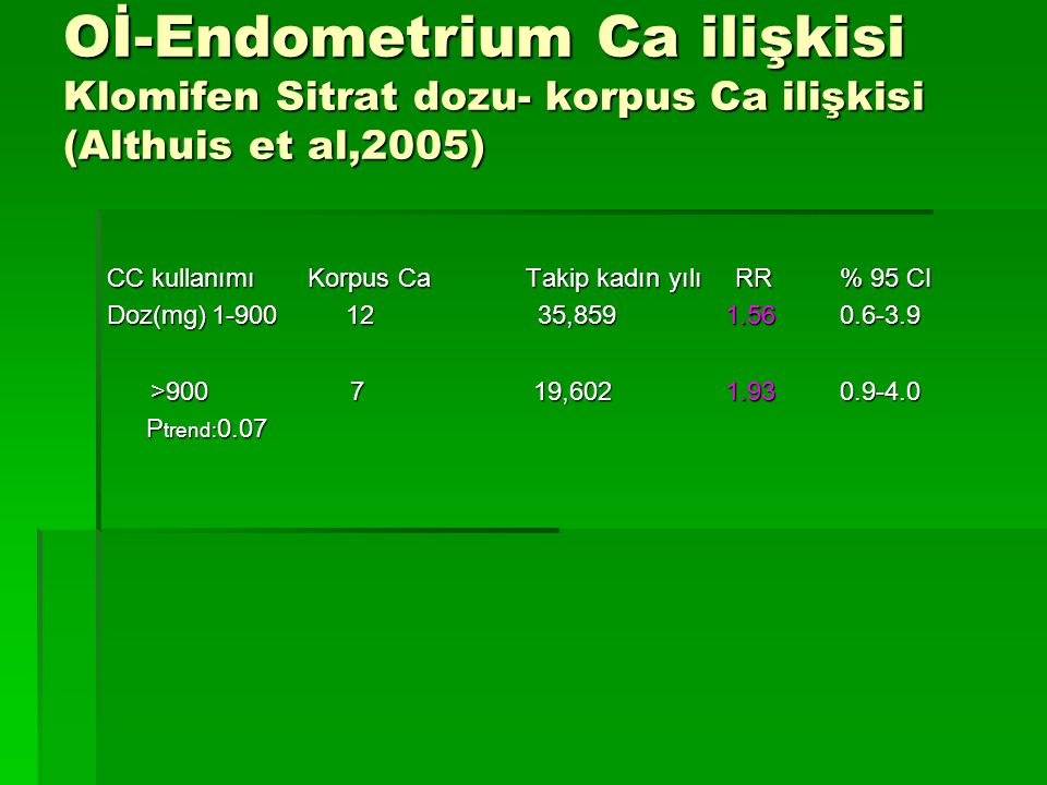 Oİ-Endometrium Ca ilişkisi Klomifen Sitrat dozu- korpus Ca ilişkisi (Althuis et al,2005)