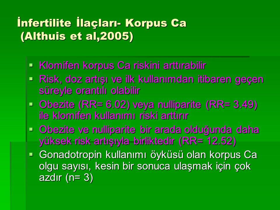 İnfertilite İlaçları- Korpus Ca (Althuis et al,2005)