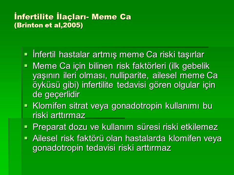 İnfertilite İlaçları- Meme Ca (Brinton et al,2005)