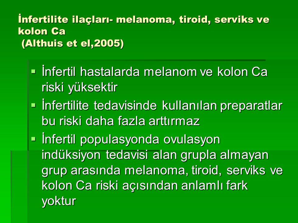 İnfertil hastalarda melanom ve kolon Ca riski yüksektir