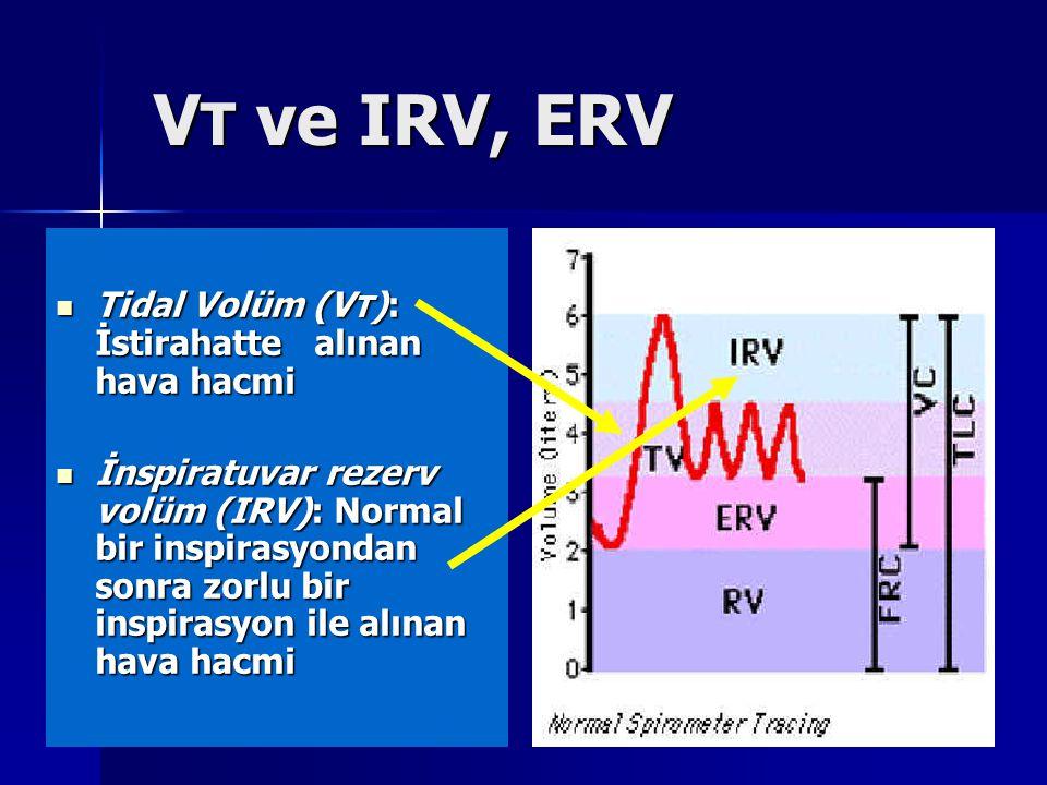 VT ve IRV, ERV Tidal Volüm (VT): İstirahatte alınan hava hacmi
