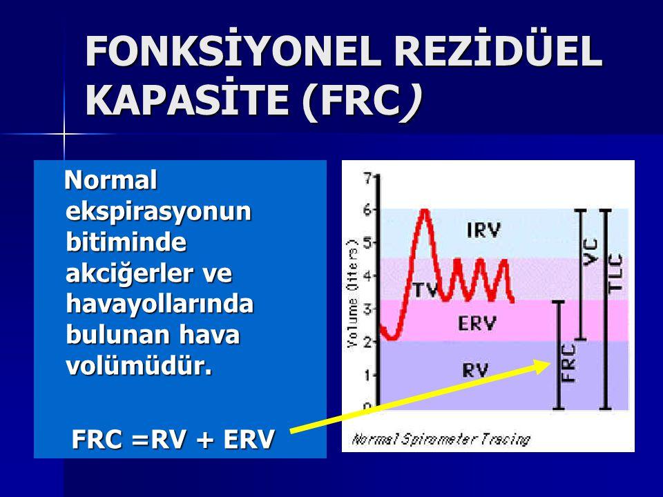 FONKSİYONEL REZİDÜEL KAPASİTE (FRC)