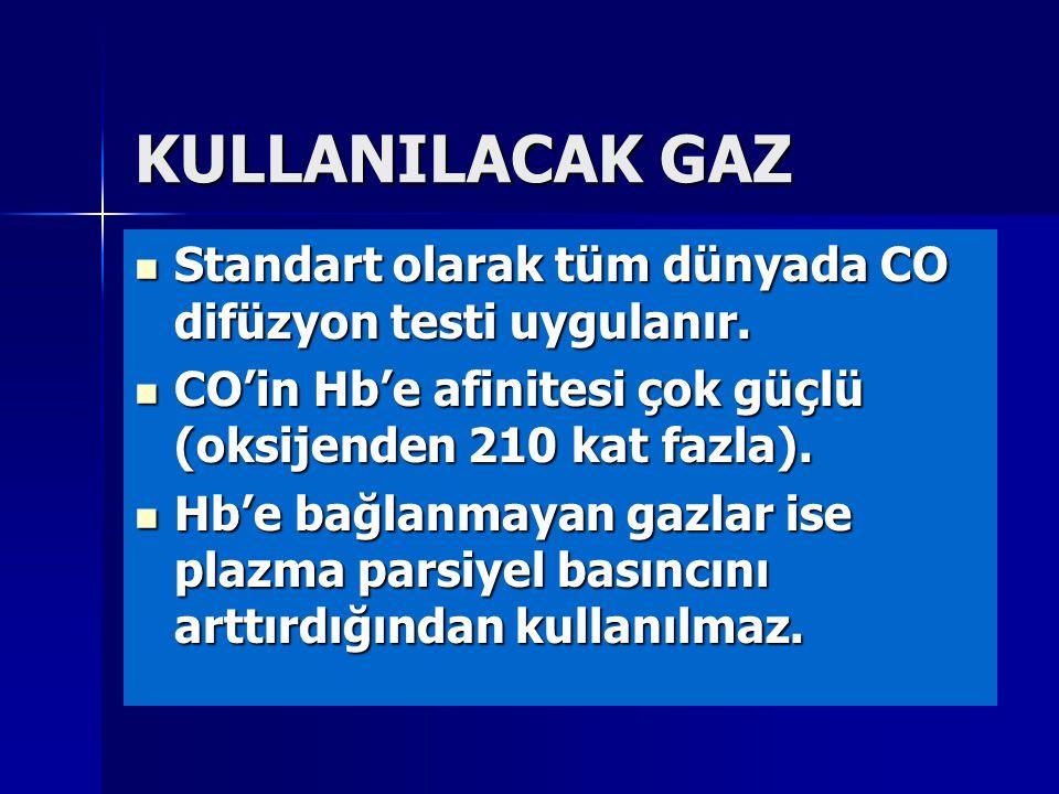 KULLANILACAK GAZ Standart olarak tüm dünyada CO difüzyon testi uygulanır. CO'in Hb'e afinitesi çok güçlü (oksijenden 210 kat fazla).