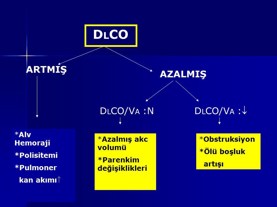 DLCO ARTMIŞ AZALMIŞ DLCO/VA :N DLCO/VA : *Alv Hemoraji *Polisitemi