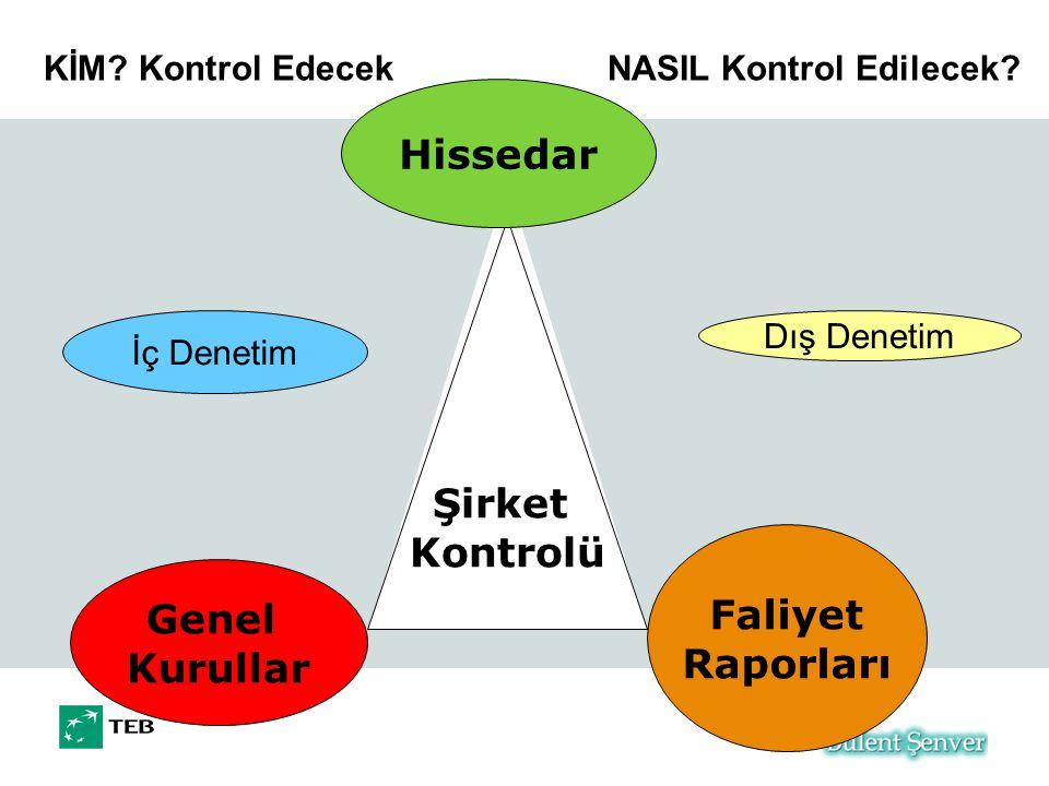 Hissedar Şirket Kontrolü Faliyet Raporları Genel Kurullar