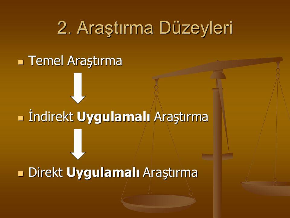 2. Araştırma Düzeyleri Temel Araştırma İndirekt Uygulamalı Araştırma