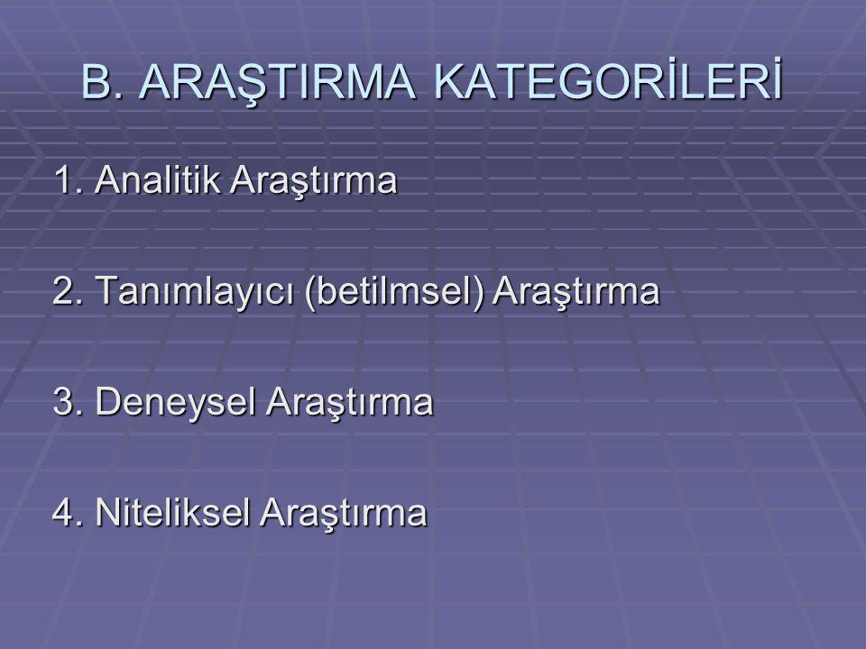 B. ARAŞTIRMA KATEGORİLERİ