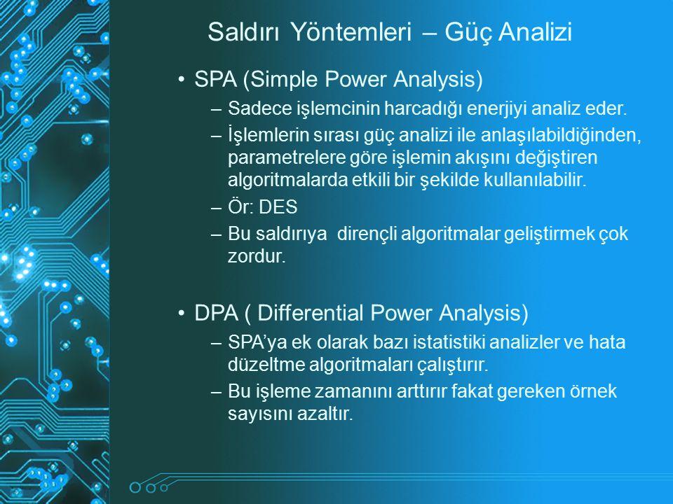 Saldırı Yöntemleri – Güç Analizi