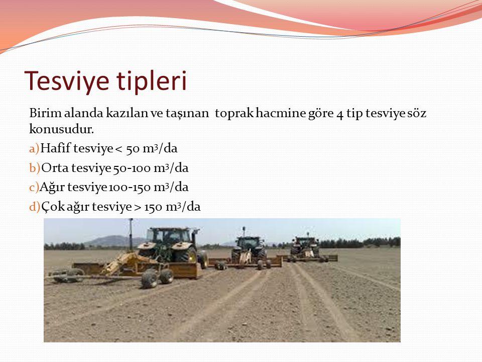 Tesviye tipleri Birim alanda kazılan ve taşınan toprak hacmine göre 4 tip tesviye söz konusudur. Hafif tesviye < 50 m3/da.