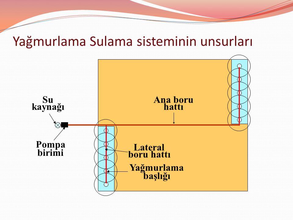 Yağmurlama Sulama sisteminin unsurları
