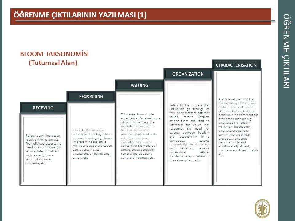 ÖĞRENME ÇIKTILARI ÖĞRENME ÇIKTILARININ YAZILMASI (1) BLOOM TAKSONOMİSİ