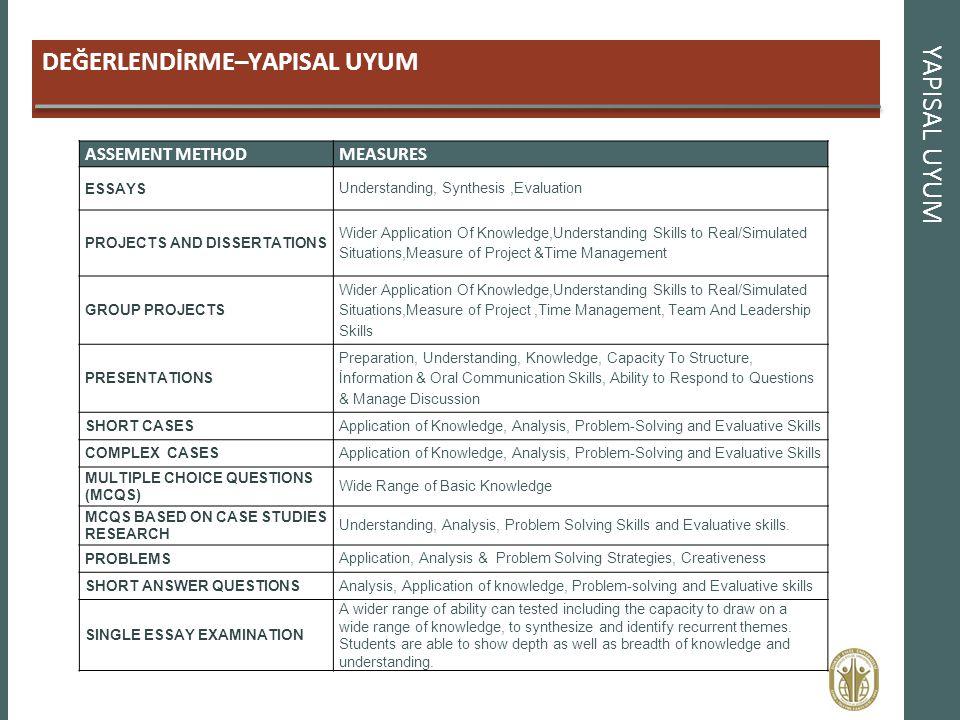 YAPISAL UYUM DEĞERLENDİRME–YAPISAL UYUM ASSEMENT METHOD MEASURES