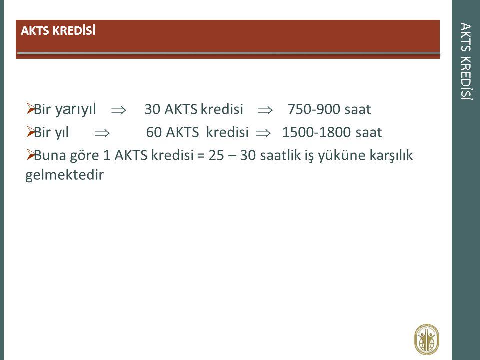 Bir yarıyıl  30 AKTS kredisi  750-900 saat