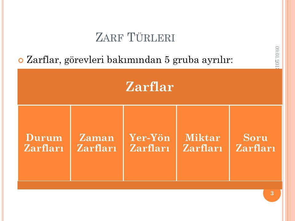 Zarflar Zarf Türleri Zarflar, görevleri bakımından 5 gruba ayrılır: