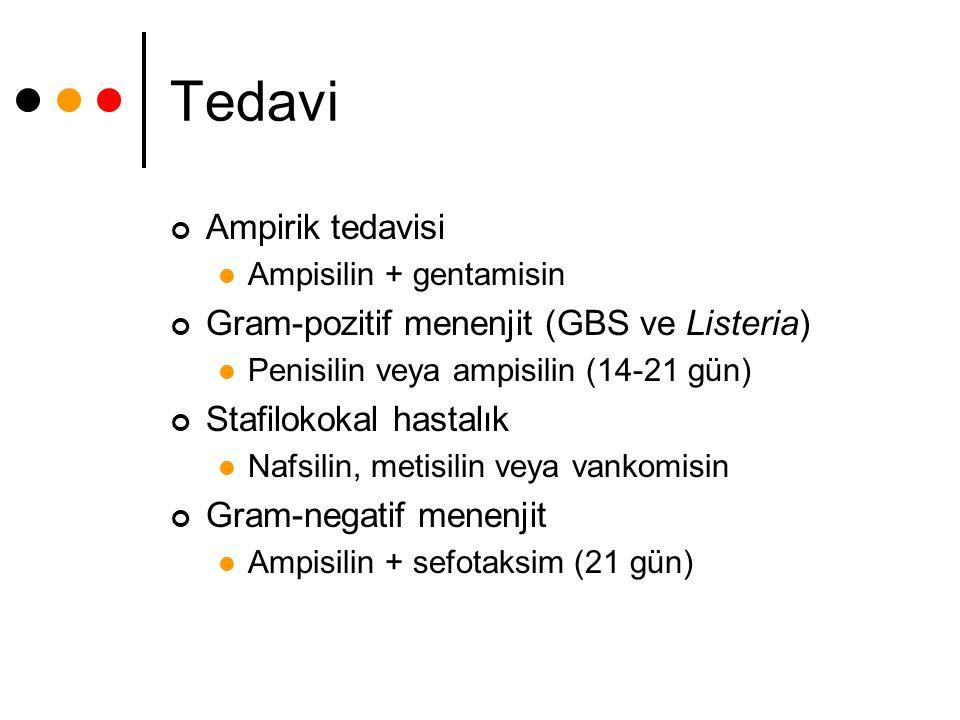 Tedavi Ampirik tedavisi Gram-pozitif menenjit (GBS ve Listeria)