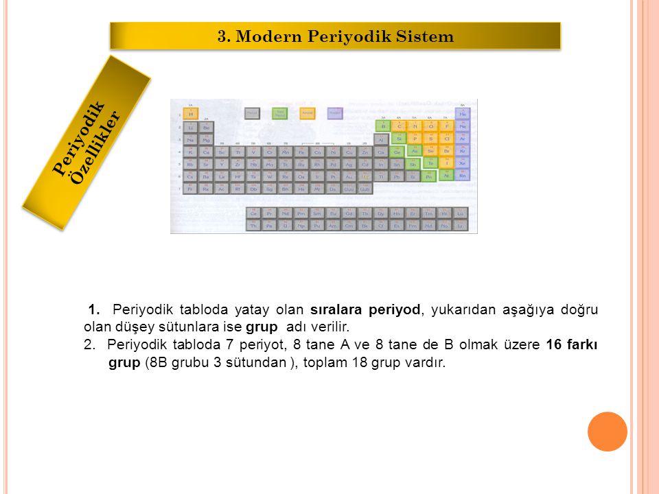 3. Modern Periyodik Sistem