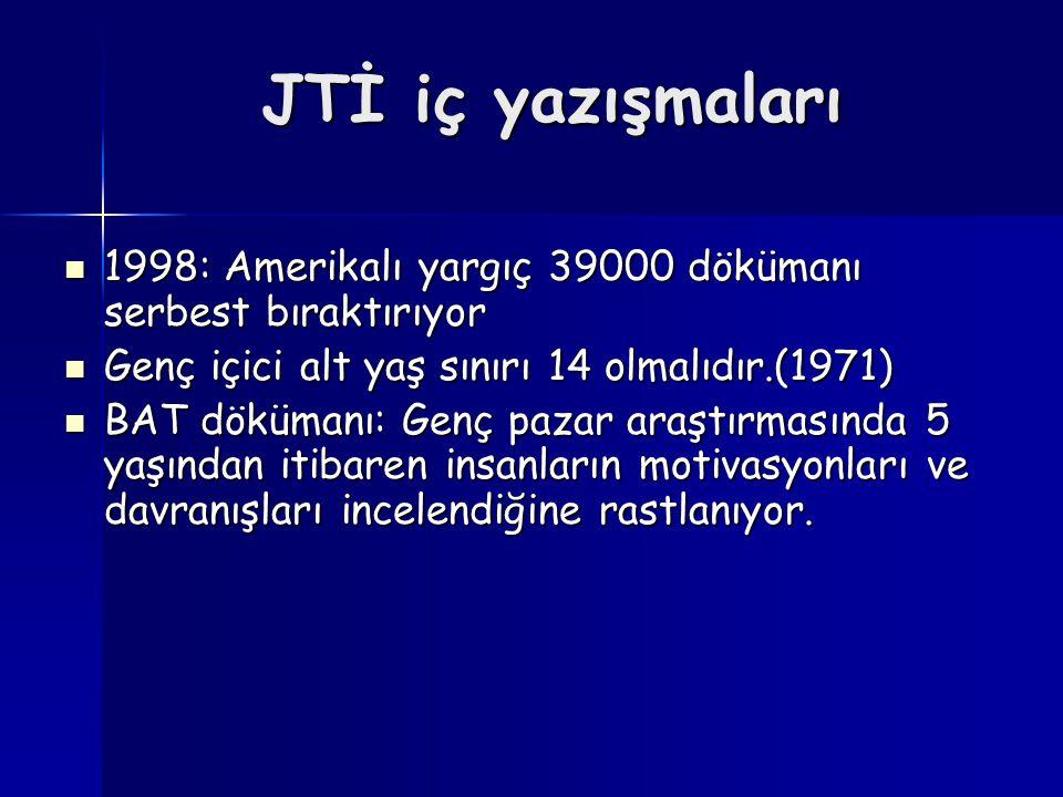 JTİ iç yazışmaları 1998: Amerikalı yargıç 39000 dökümanı serbest bıraktırıyor. Genç içici alt yaş sınırı 14 olmalıdır.(1971)