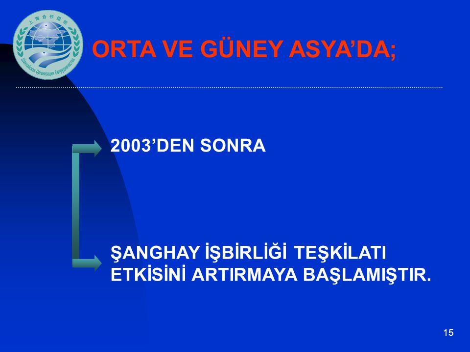 ORTA VE GÜNEY ASYA'DA; 2003'DEN SONRA