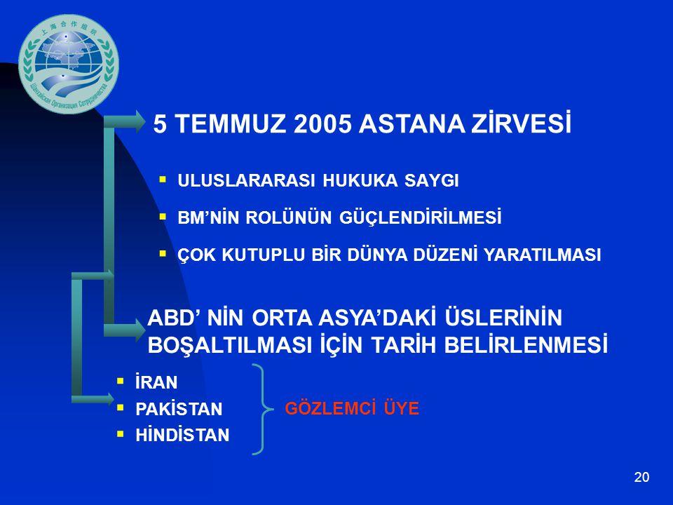 5 TEMMUZ 2005 ASTANA ZİRVESİ ULUSLARARASI HUKUKA SAYGI. BM'NİN ROLÜNÜN GÜÇLENDİRİLMESİ. ÇOK KUTUPLU BİR DÜNYA DÜZENİ YARATILMASI.