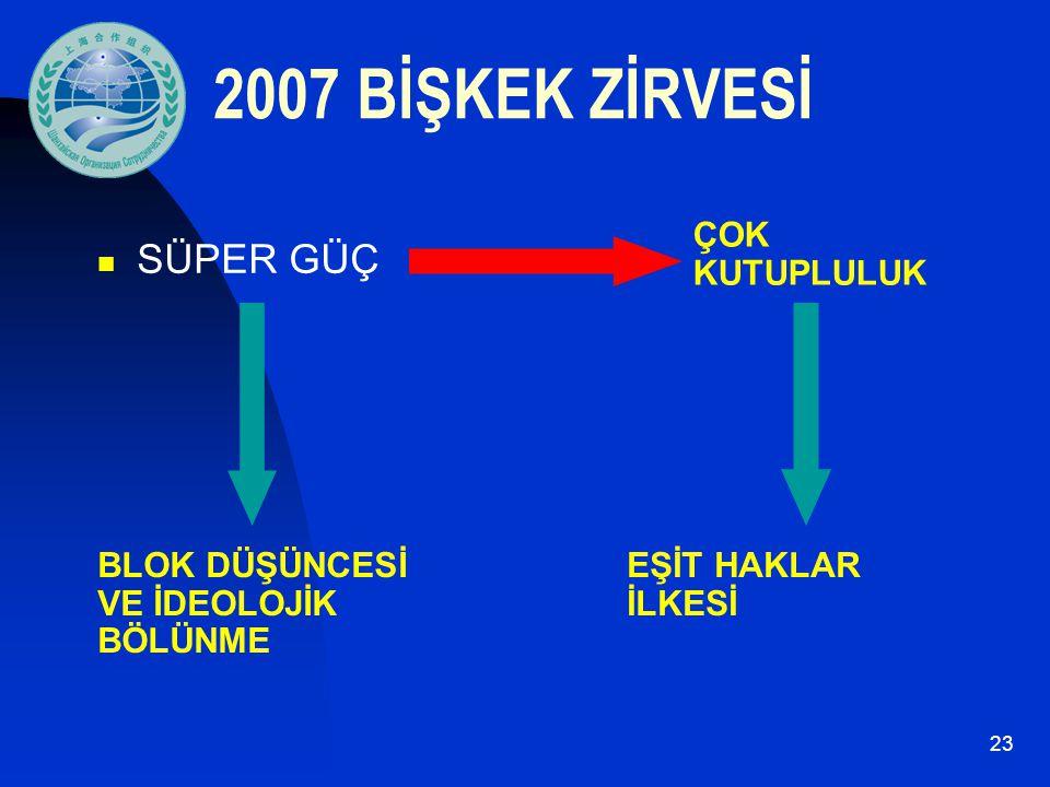 2007 BİŞKEK ZİRVESİ SÜPER GÜÇ ÇOK KUTUPLULUK