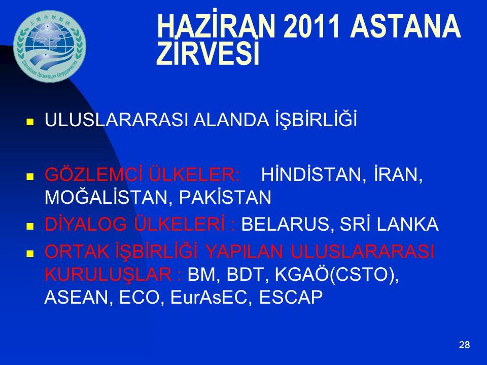 HAZİRAN 2011 ASTANA ZİRVESİ