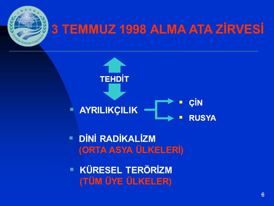 3 TEMMUZ 1998 ALMA ATA ZİRVESİ