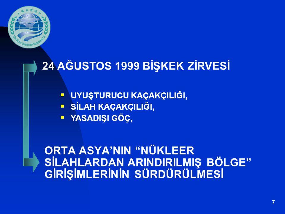 24 AĞUSTOS 1999 BİŞKEK ZİRVESİ