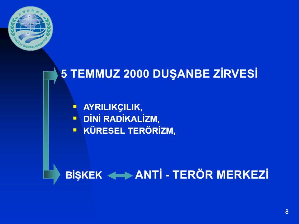5 TEMMUZ 2000 DUŞANBE ZİRVESİ