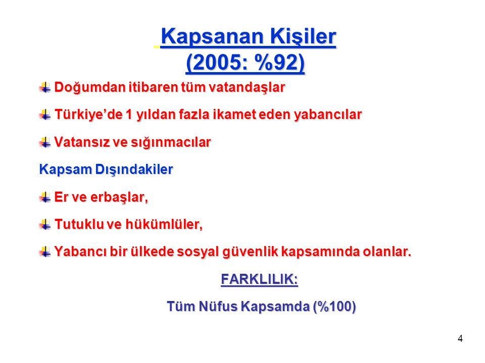 Kapsanan Kişiler (2005: %92) Doğumdan itibaren tüm vatandaşlar