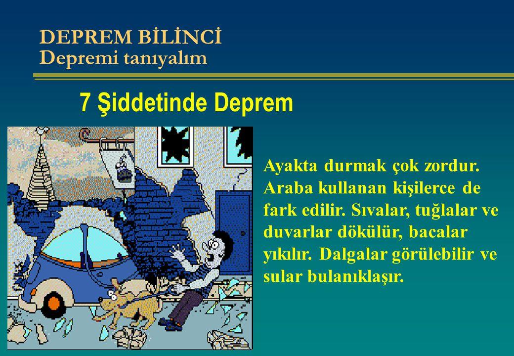 DEPREM BİLİNCİ Depremi tanıyalım