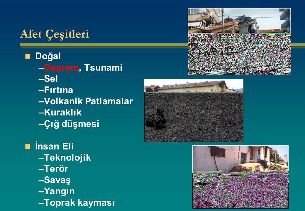 Afet Çeşitleri Doğal –Deprem, Tsunami –Sel –Fırtına