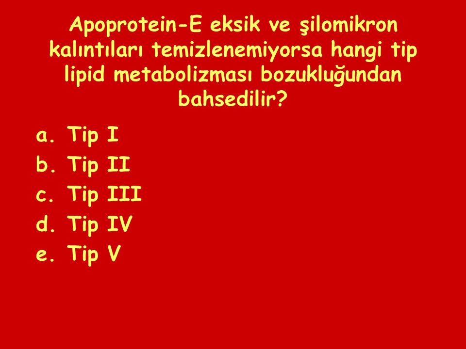 Apoprotein-E eksik ve şilomikron kalıntıları temizlenemiyorsa hangi tip lipid metabolizması bozukluğundan bahsedilir