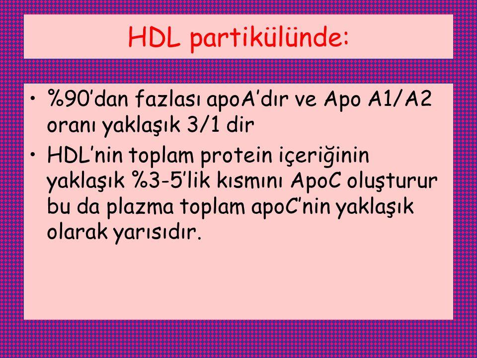 HDL partikülünde: %90'dan fazlası apoA'dır ve Apo A1/A2 oranı yaklaşık 3/1 dir.