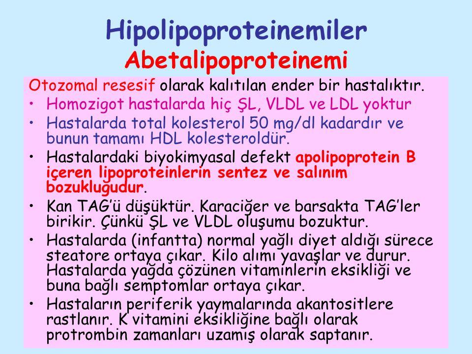 Hipolipoproteinemiler Abetalipoproteinemi