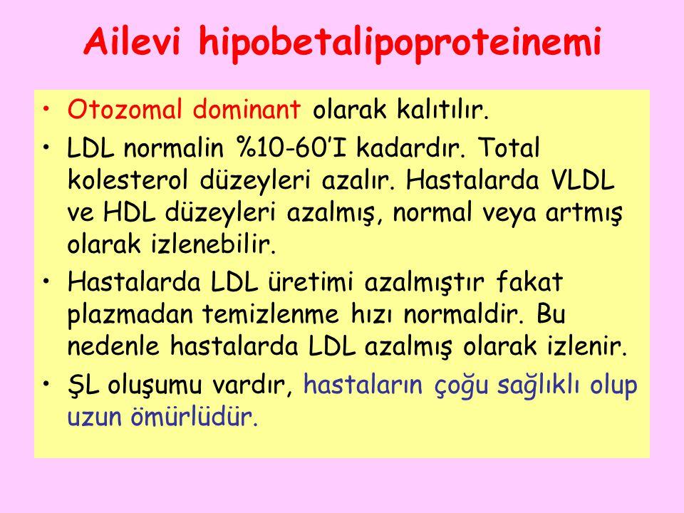 Ailevi hipobetalipoproteinemi