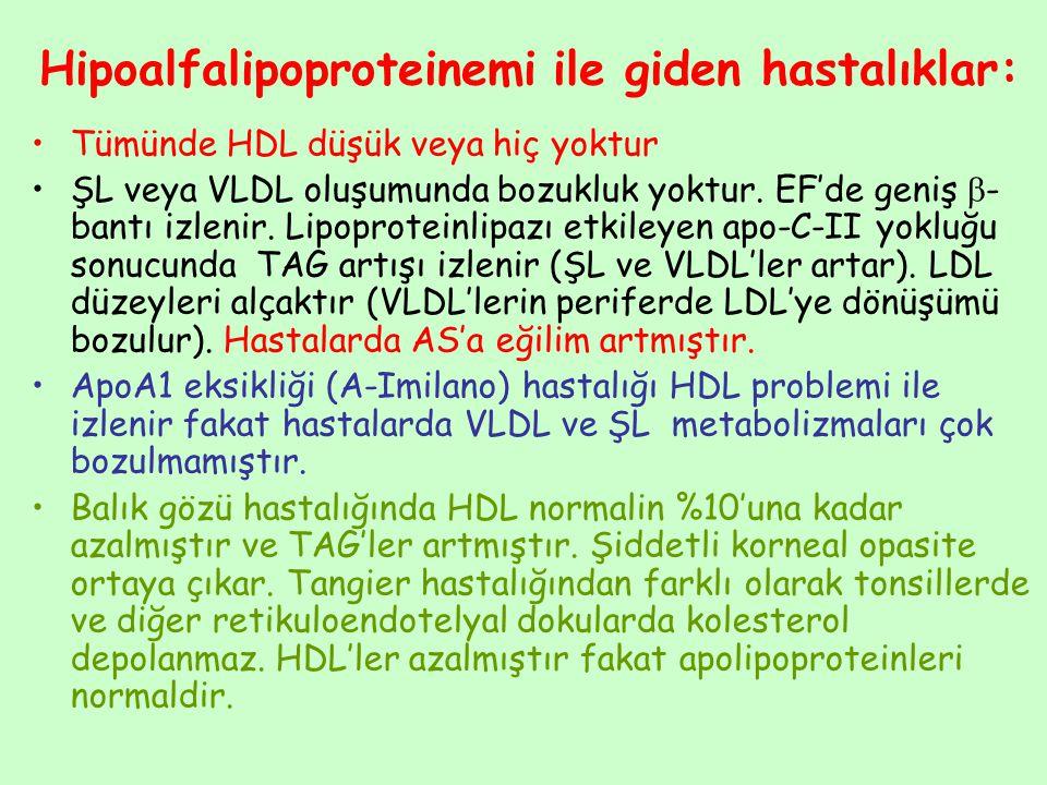 Hipoalfalipoproteinemi ile giden hastalıklar: