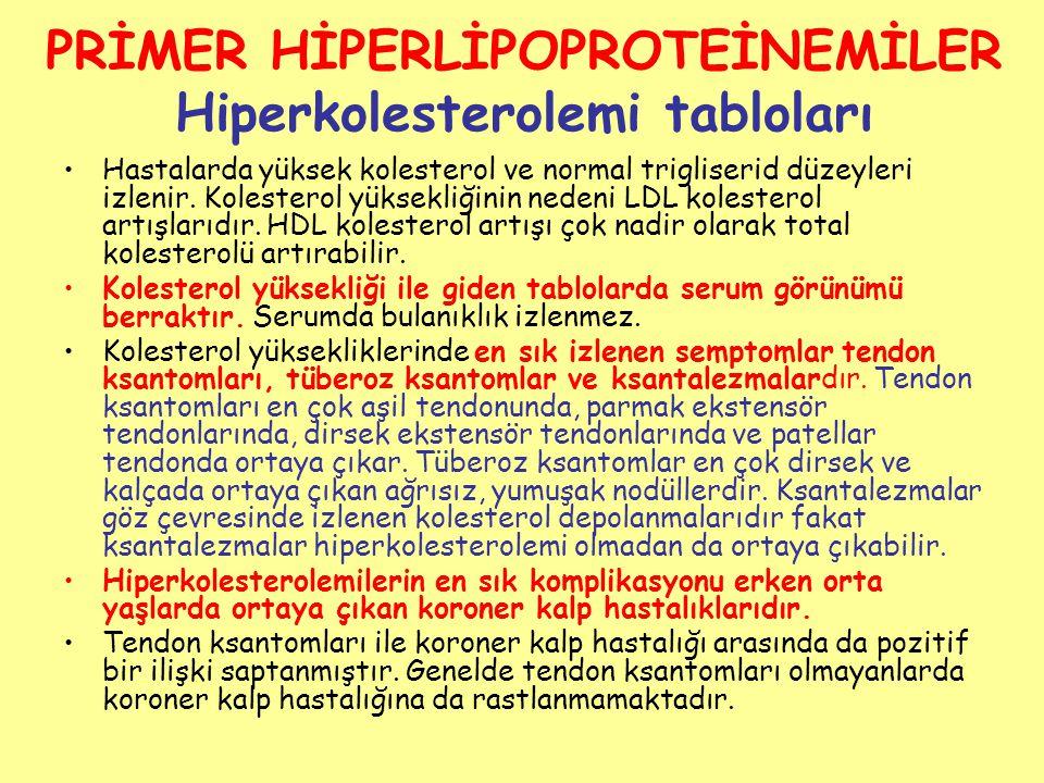 PRİMER HİPERLİPOPROTEİNEMİLER Hiperkolesterolemi tabloları