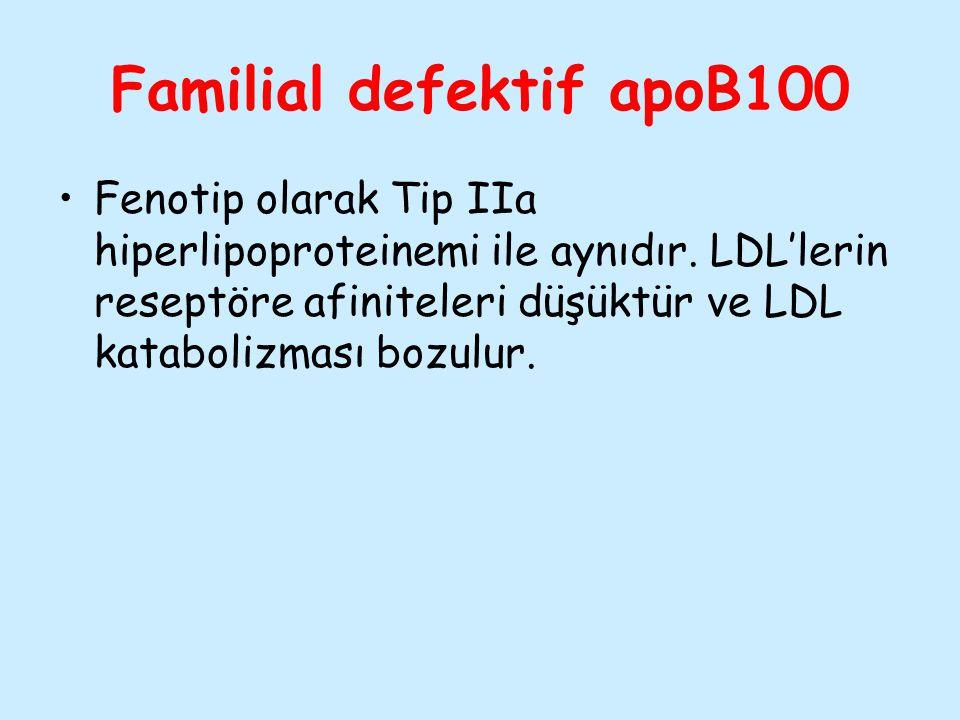 Familial defektif apoB100