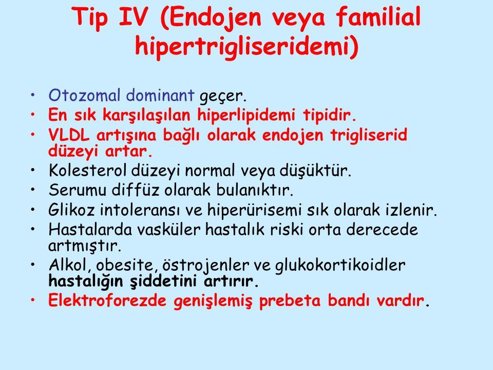 Tip IV (Endojen veya familial hipertrigliseridemi)