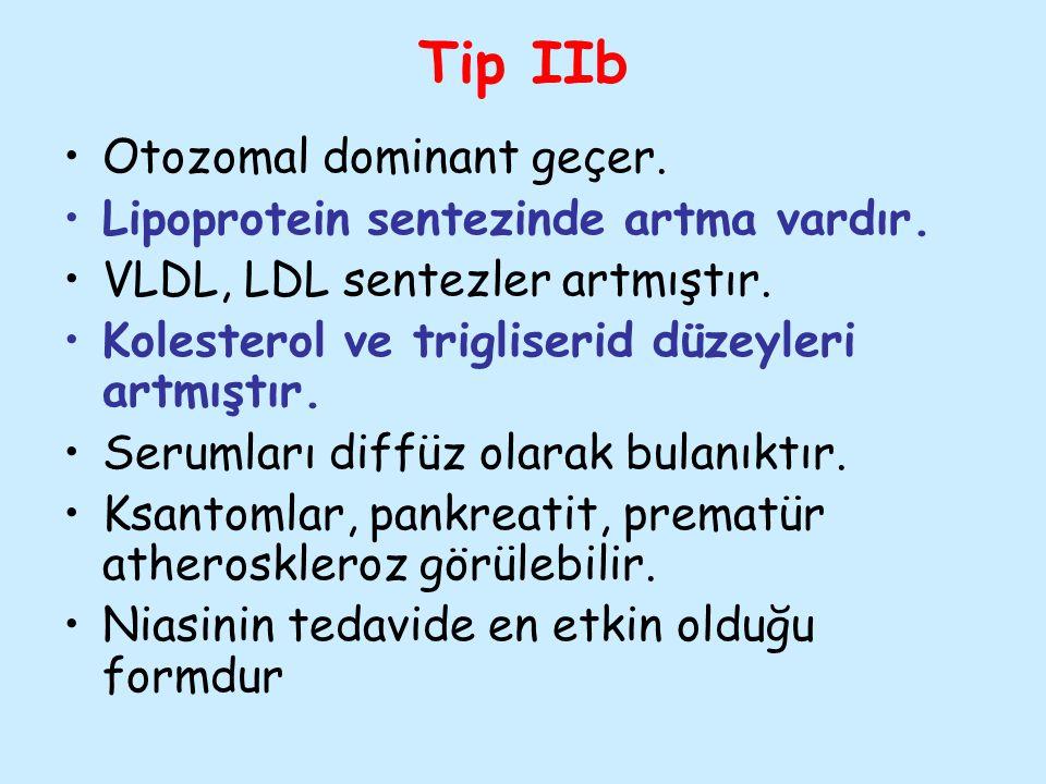 Tip IIb Otozomal dominant geçer. Lipoprotein sentezinde artma vardır.