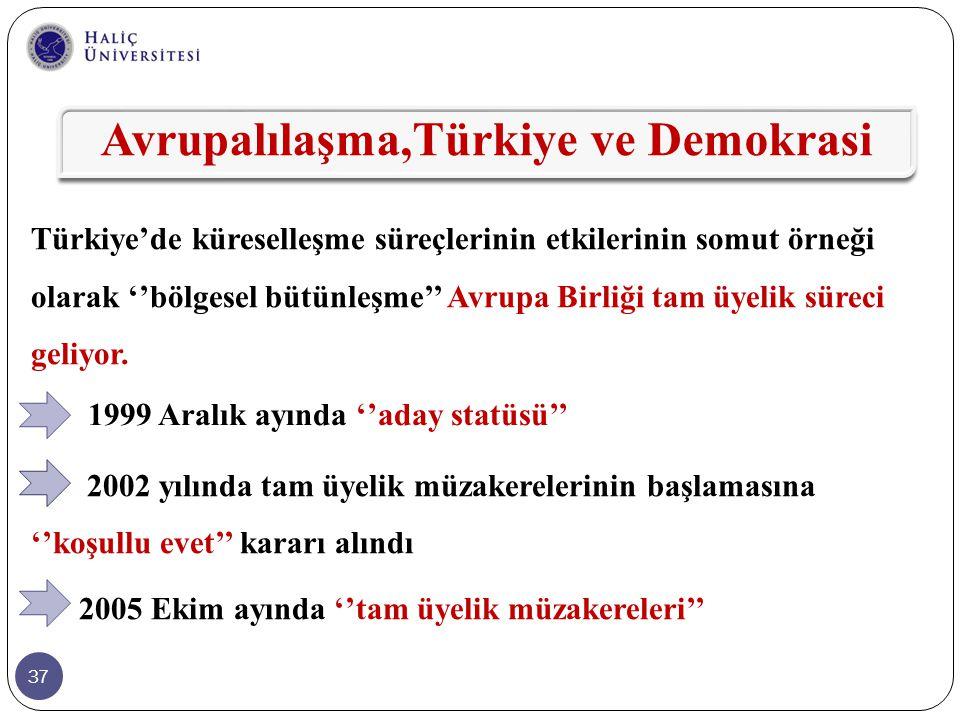 Avrupalılaşma,Türkiye ve Demokrasi