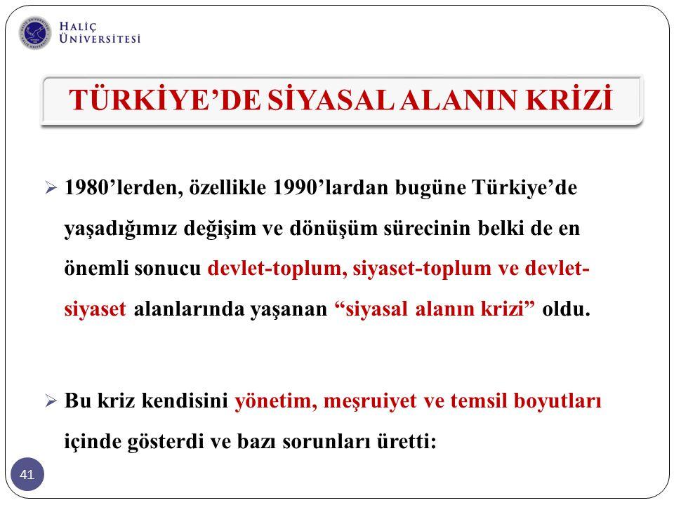 TÜRKİYE'DE SİYASAL ALANIN KRİZİ