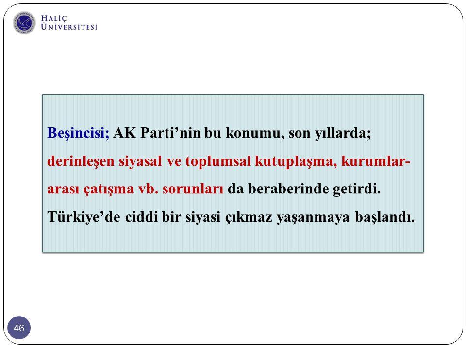 Beşincisi; AK Parti'nin bu konumu, son yıllarda; derinleşen siyasal ve toplumsal kutuplaşma, kurumlar- arası çatışma vb.