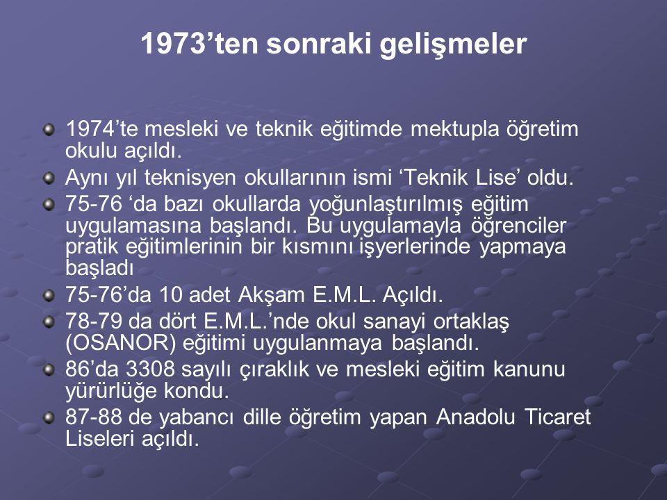 1973'ten sonraki gelişmeler