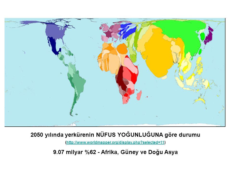 9.07 milyar %62 - Afrika, Güney ve Doğu Asya